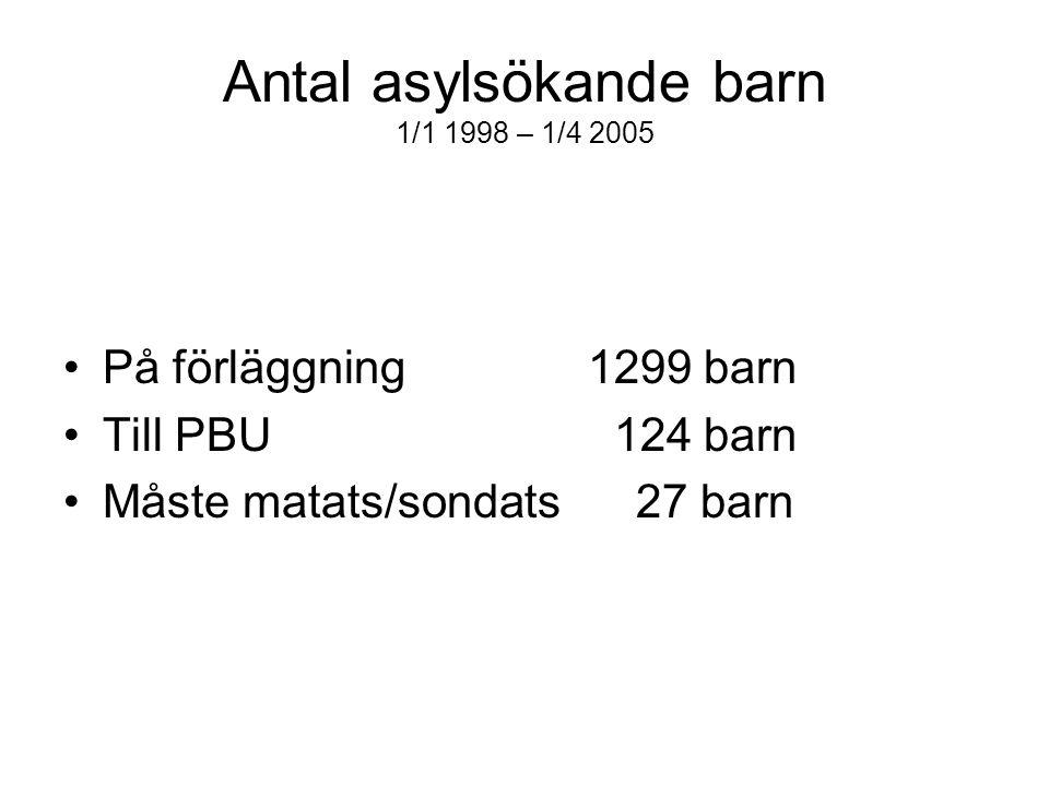 Antal asylsökande barn 1/1 1998 – 1/4 2005 •På förläggning 1299 barn •Till PBU 124 barn •Måste matats/sondats 27 barn