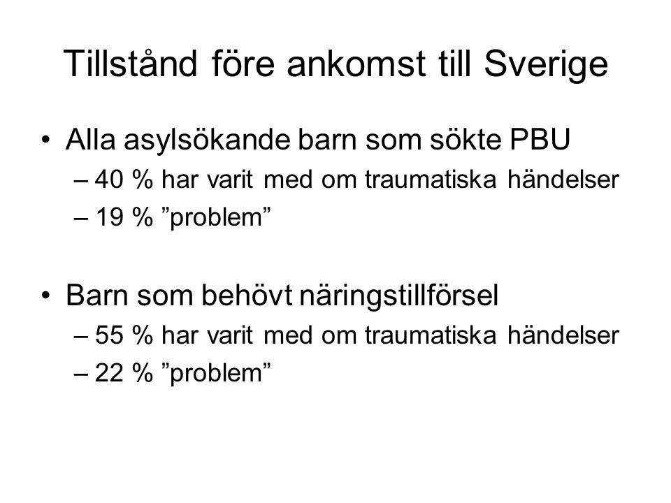 """Tillstånd före ankomst till Sverige •Alla asylsökande barn som sökte PBU –40 % har varit med om traumatiska händelser –19 % """"problem"""" •Barn som behövt"""