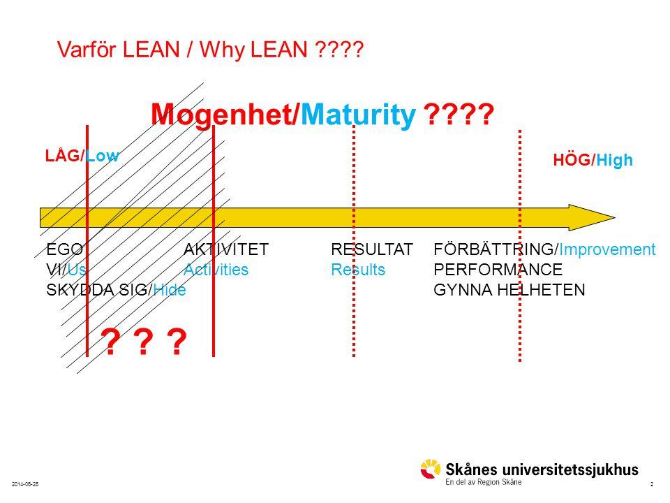 32014-06-26 Mogenhet/Maturity ???.