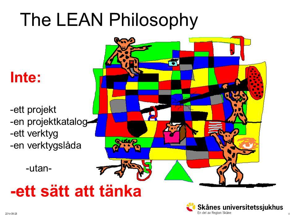 42014-06-26 The LEAN Philosophy Inte: -ett projekt -en projektkatalog -ett verktyg -en verktygslåda -ett sätt att tänka -utan-