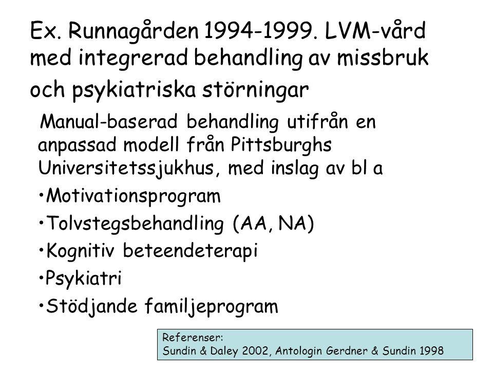 Ex.Runnagården 1994-1999.