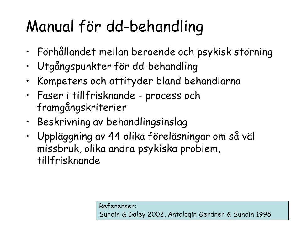 Manual för dd-behandling •Förhållandet mellan beroende och psykisk störning •Utgångspunkter för dd-behandling •Kompetens och attityder bland behandlarna •Faser i tillfrisknande - process och framgångskriterier •Beskrivning av behandlingsinslag •Uppläggning av 44 olika föreläsningar om så väl missbruk, olika andra psykiska problem, tillfrisknande Referenser: Sundin & Daley 2002, Antologin Gerdner & Sundin 1998