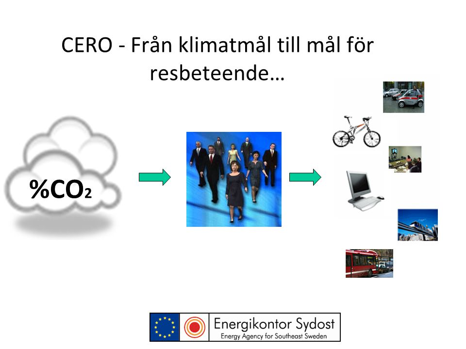 CERO - Från klimatmål till mål för resbeteende… %CO 2