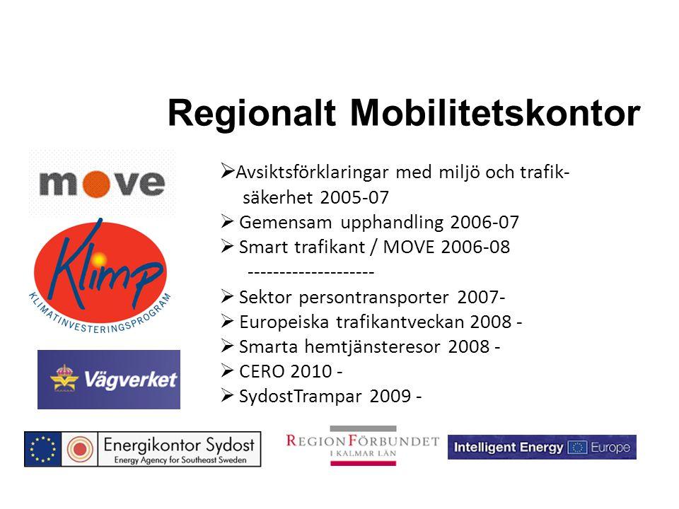 Regionalt Mobilitetskontor  Avsiktsförklaringar med miljö och trafik- säkerhet 2005-07  Gemensam upphandling 2006-07  Smart trafikant / MOVE 2006-08 --------------------  Sektor persontransporter 2007-  Europeiska trafikantveckan 2008 -  Smarta hemtjänsteresor 2008 -  CERO 2010 -  SydostTrampar 2009 -