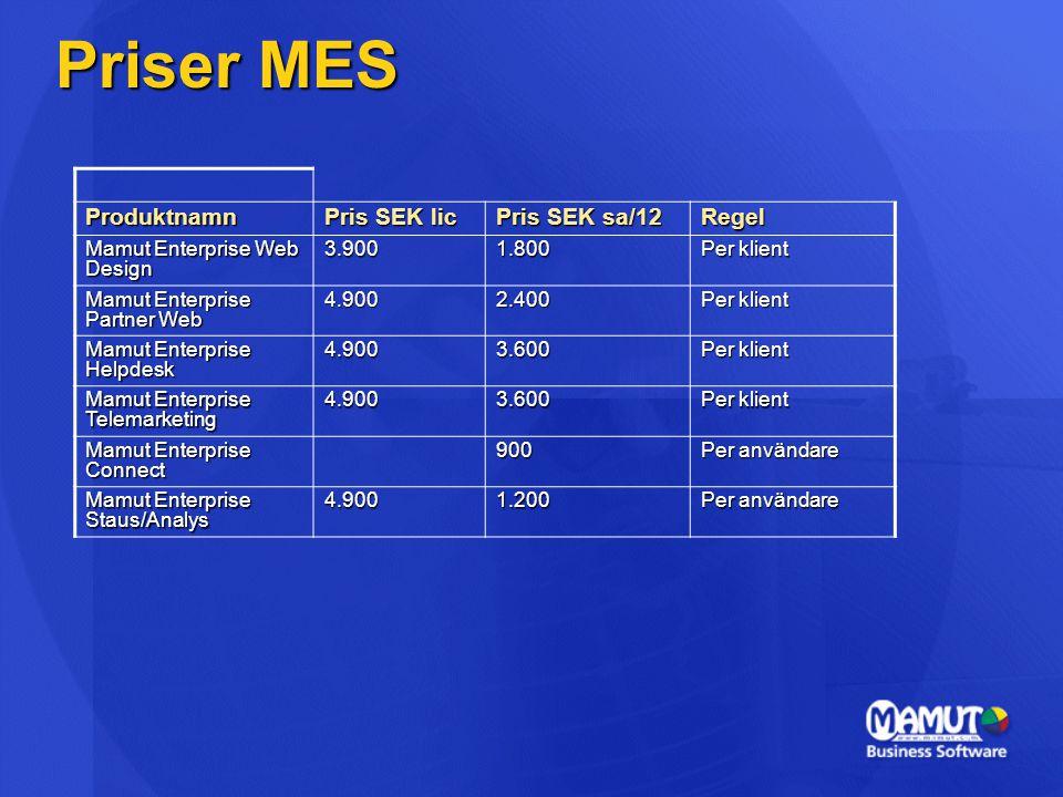 Priser MES Produktnamn Pris SEK lic Pris SEK sa/12 Regel Mamut Enterprise Web Design 3.9001.800 Per klient Mamut Enterprise Partner Web 4.9002.400 Per