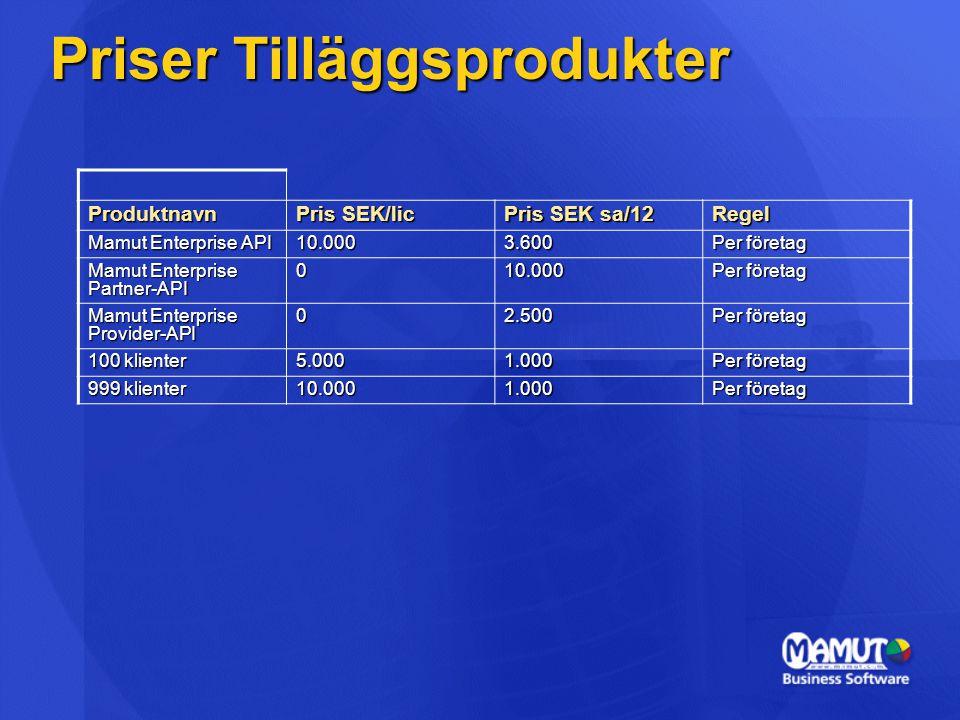 Priser Tilläggsprodukter Produktnavn Pris SEK/lic Pris SEK sa/12 Regel Mamut Enterprise API 10.0003.600 Per företag Mamut Enterprise Partner-API 010.0