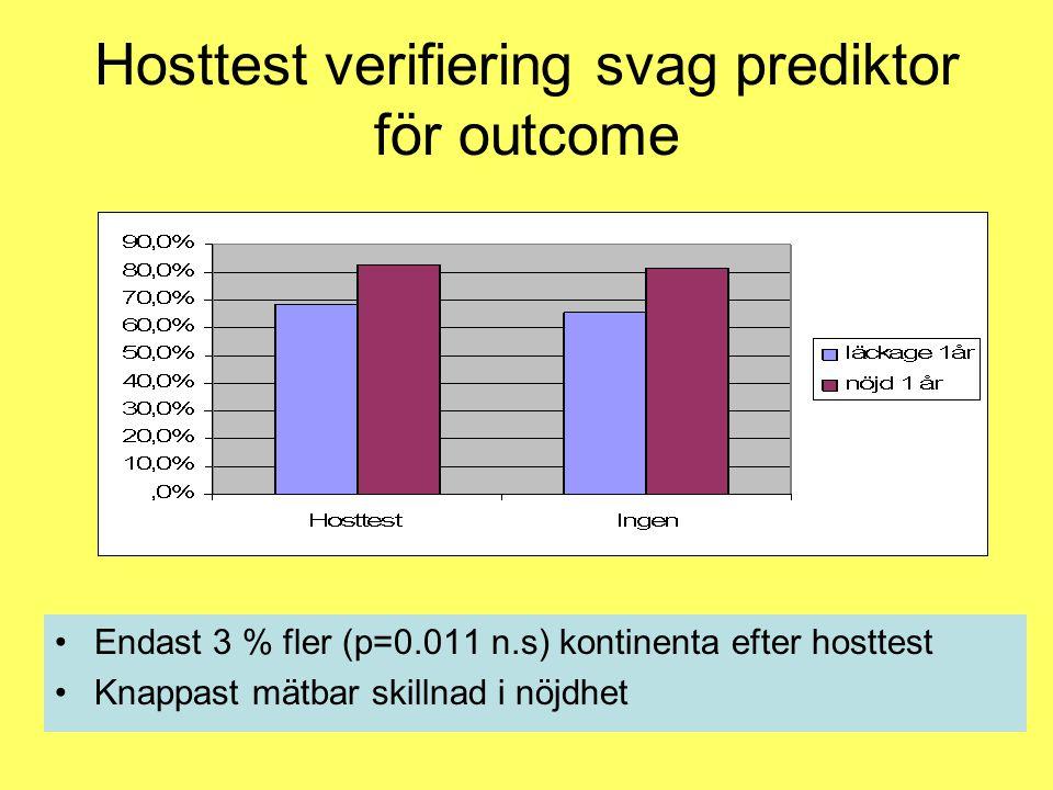 Hosttest verifiering svag prediktor för outcome •Endast 3 % fler (p=0.011 n.s) kontinenta efter hosttest •Knappast mätbar skillnad i nöjdhet