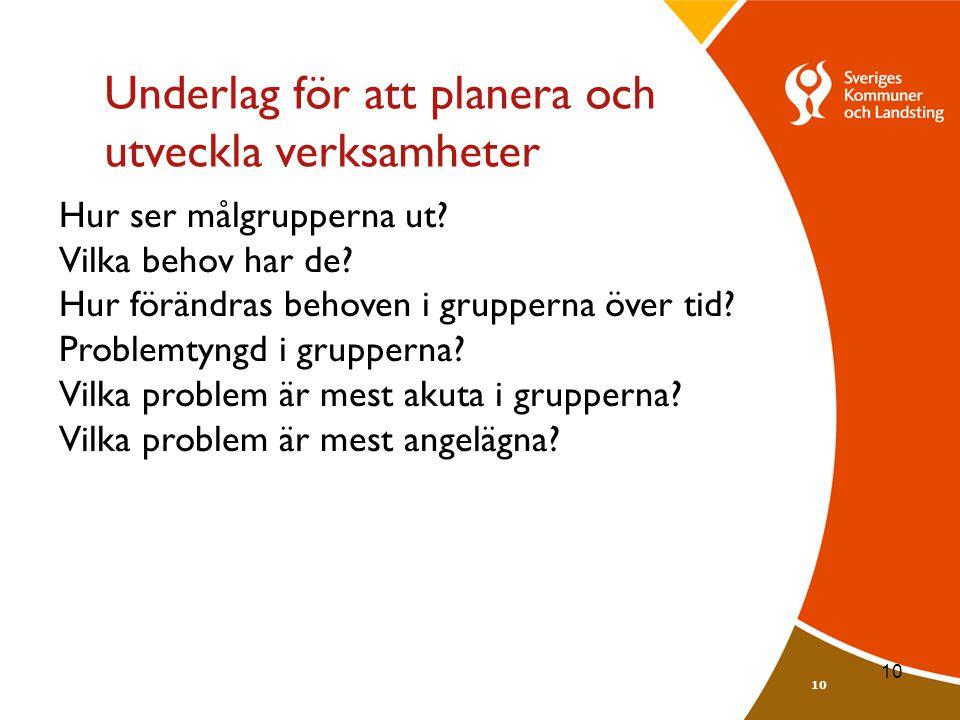 10 Underlag för att planera och utveckla verksamheter Hur ser målgrupperna ut? Vilka behov har de? Hur förändras behoven i grupperna över tid? Problem