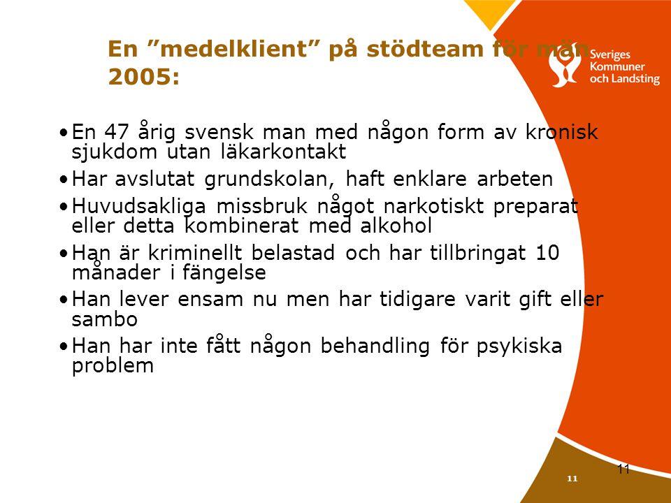 """11 En """"medelklient"""" på stödteam för män 2005: •En 47 årig svensk man med någon form av kronisk sjukdom utan läkarkontakt •Har avslutat grundskolan, ha"""