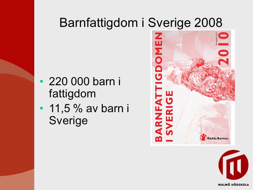 Barnfattigdom i Sverige 2008 •220 000 barn i fattigdom •11,5 % av barn i Sverige