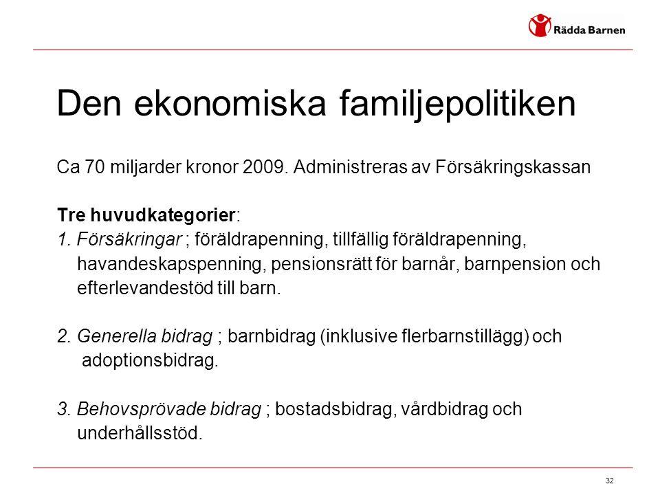 32 Den ekonomiska familjepolitiken Ca 70 miljarder kronor 2009. Administreras av Försäkringskassan Tre huvudkategorier: 1. Försäkringar ; föräldrapenn