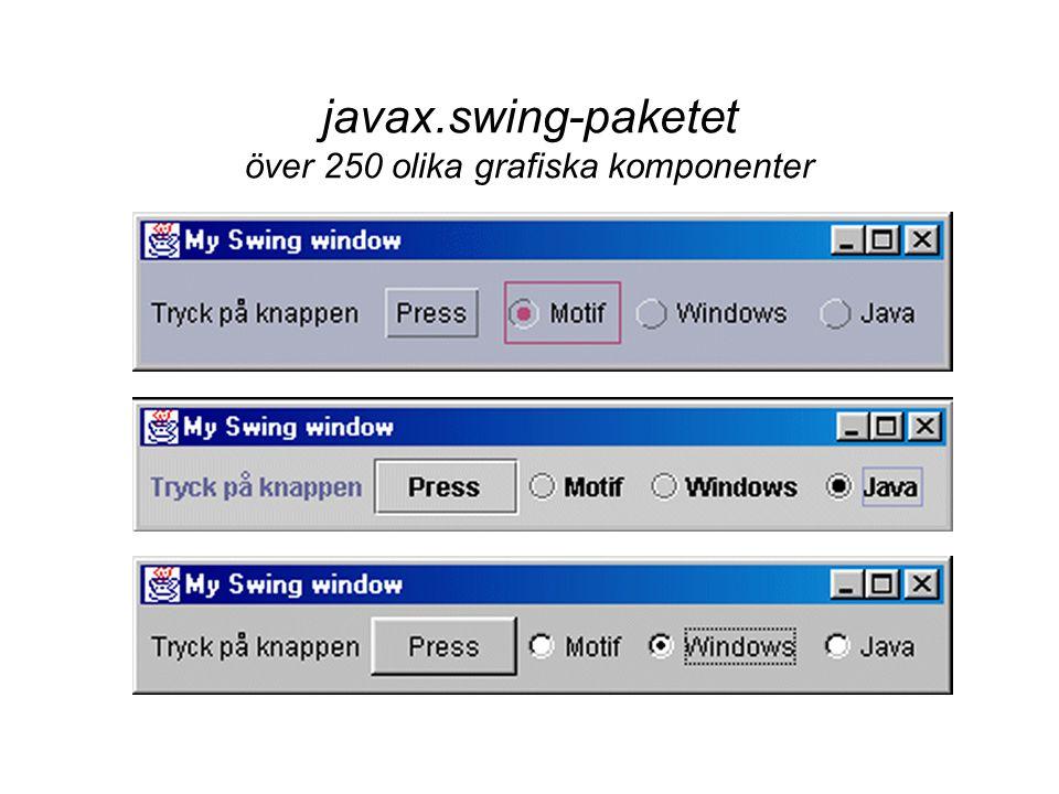 javax.swing-paketet över 250 olika grafiska komponenter