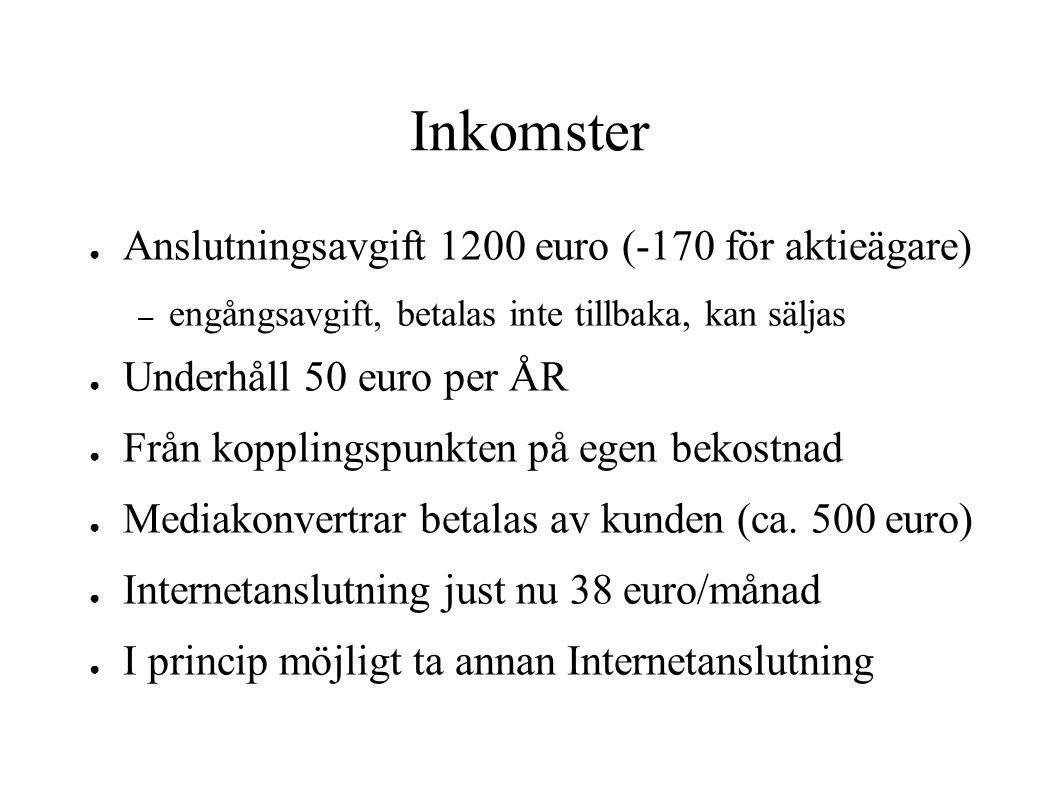 Inkomster ● Anslutningsavgift 1200 euro (-170 för aktieägare) – engångsavgift, betalas inte tillbaka, kan säljas ● Underhåll 50 euro per ÅR ● Från kop