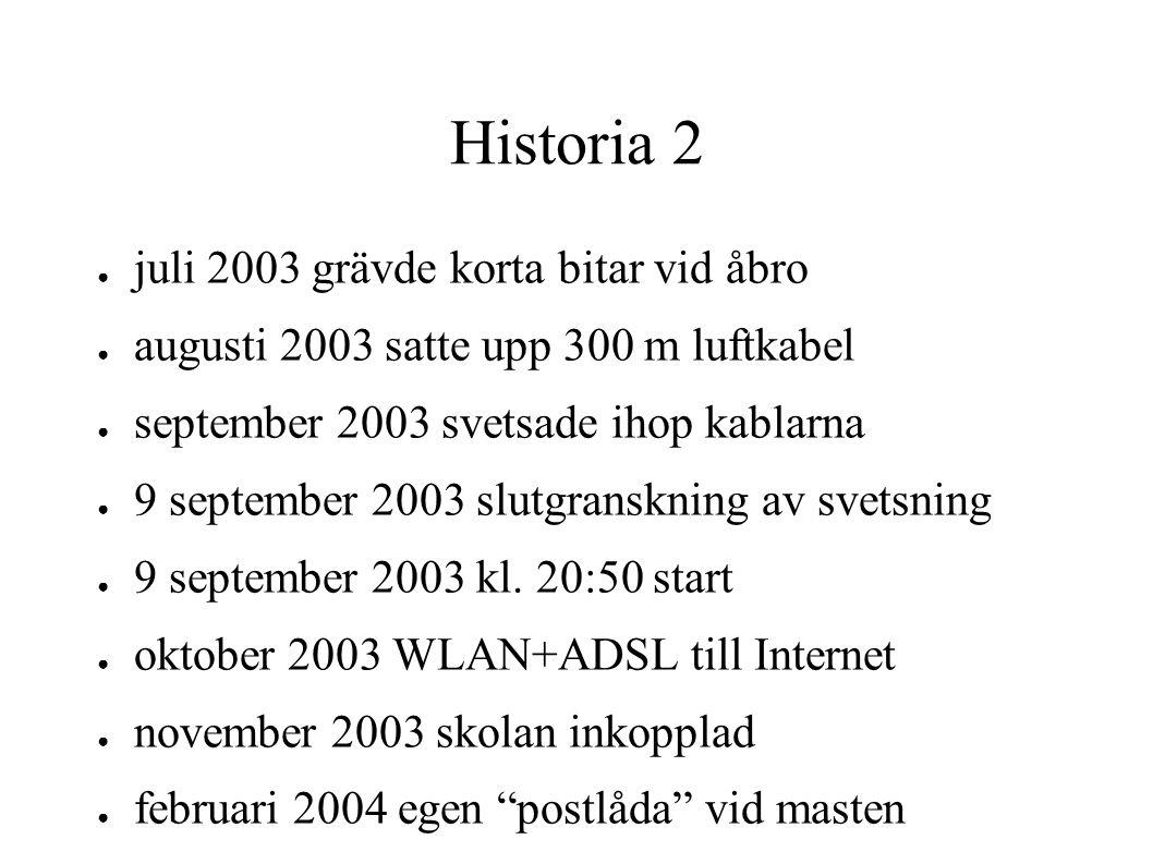 Historia 2 ● juli 2003 grävde korta bitar vid åbro ● augusti 2003 satte upp 300 m luftkabel ● september 2003 svetsade ihop kablarna ● 9 september 2003