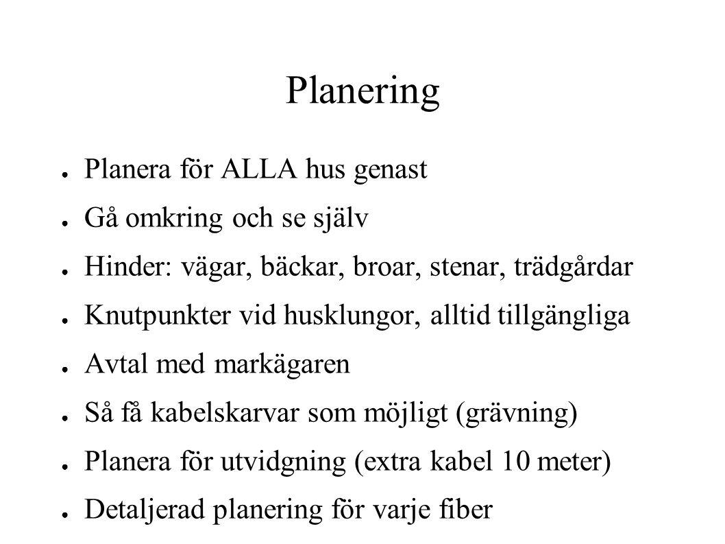 Planering ● Planera för ALLA hus genast ● Gå omkring och se själv ● Hinder: vägar, bäckar, broar, stenar, trädgårdar ● Knutpunkter vid husklungor, all