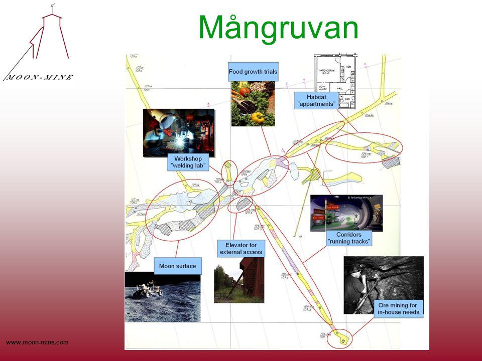 www.moon-mine.com Mångruvan