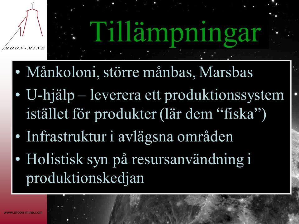 www.moon-mine.com Tillämpningar •Månkoloni, större månbas, Marsbas •U-hjälp – leverera ett produktionssystem istället för produkter (lär dem fiska ) •Infrastruktur i avlägsna områden •Holistisk syn på resursanvändning i produktionskedjan