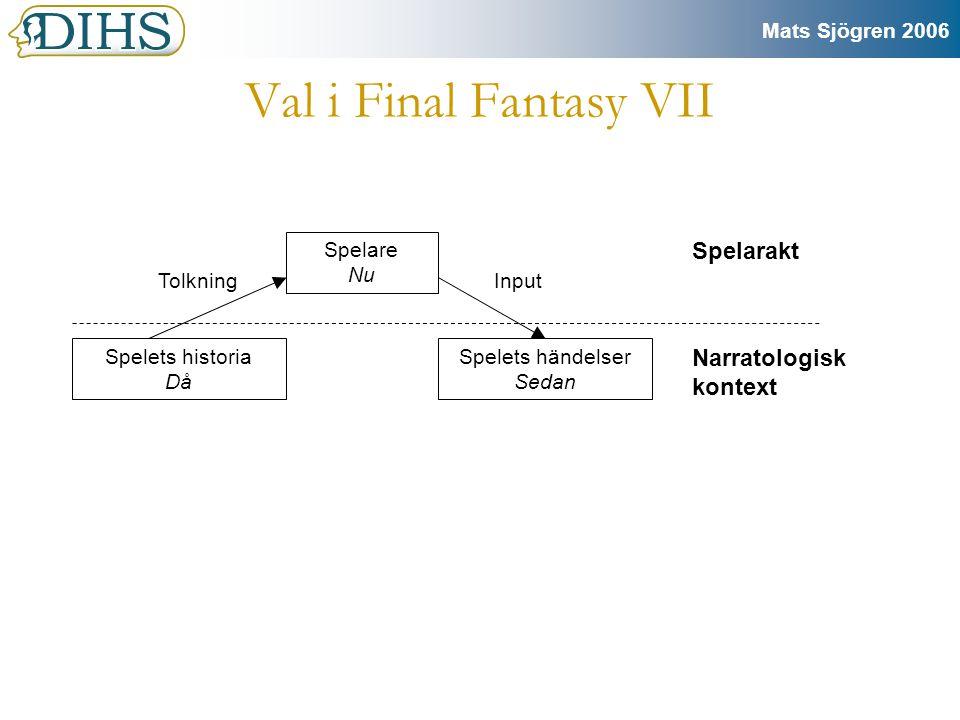 Mats Sjögren 2006 Val i Final Fantasy VII SpelkonstruktörenSpelaren Berättaren CloudÅhörarna i spelet intradiegesen extradiegesen Den intradiegetiska berättarens (Cloud) kommunikation med intradiegetisk (Åhörarna i spelet) och extradiegetisk läsare (Spelaren).