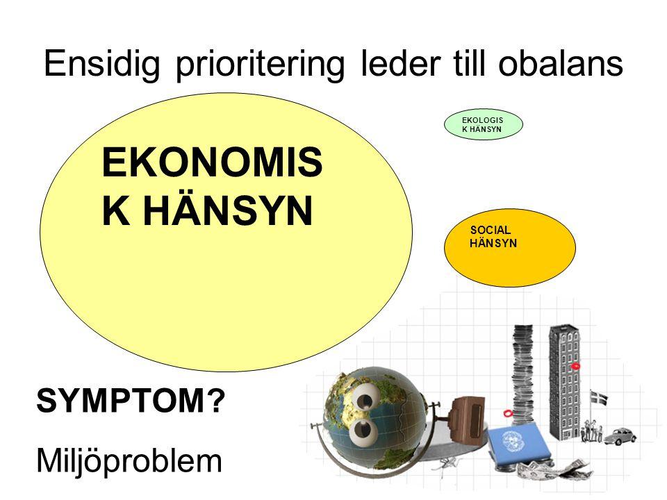 Ensidig prioritering leder till obalans EKOLOGIS K HÄNSYN EKONOMIS K HÄNSYN SOCIAL HÄNSYN SYMPTOM.