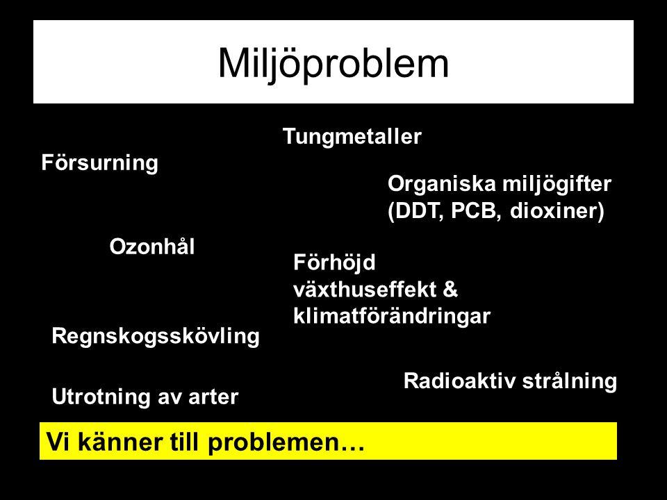 Försurning Ozonhål Förhöjd växthuseffekt & klimatförändringar Tungmetaller Organiska miljögifter (DDT, PCB, dioxiner) Radioaktiv strålning Utrotning av arter Regnskogsskövling Vi känner till problemen…