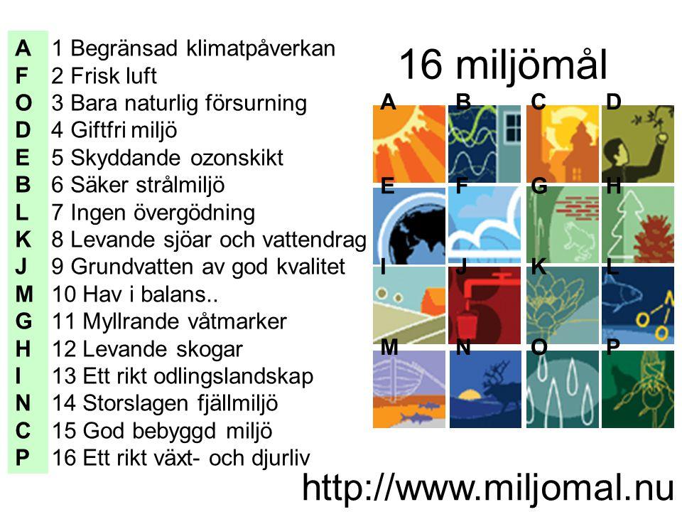 16 miljömål •1 Begränsad klimatpåverkan •2 Frisk luft •3 Bara naturlig försurning •4 Giftfri miljö •5 Skyddande ozonskikt •6 Säker strålmiljö •7 Ingen övergödning •8 Levande sjöar och vattendrag •9 Grundvatten av god kvalitet •10 Hav i balans..