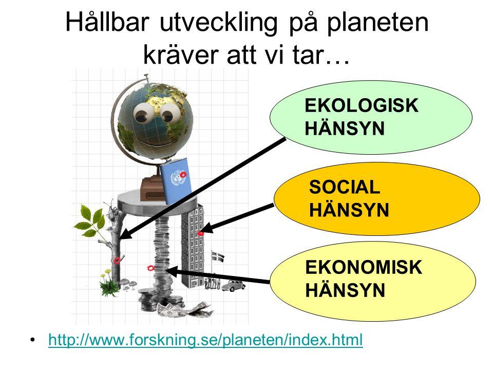 Hållbar utveckling på planeten kräver att vi tar… •http://www.forskning.se/planeten/index.htmlhttp://www.forskning.se/planeten/index.html EKONOMISK HÄNSYN SOCIAL HÄNSYN EKOLOGISK HÄNSYN