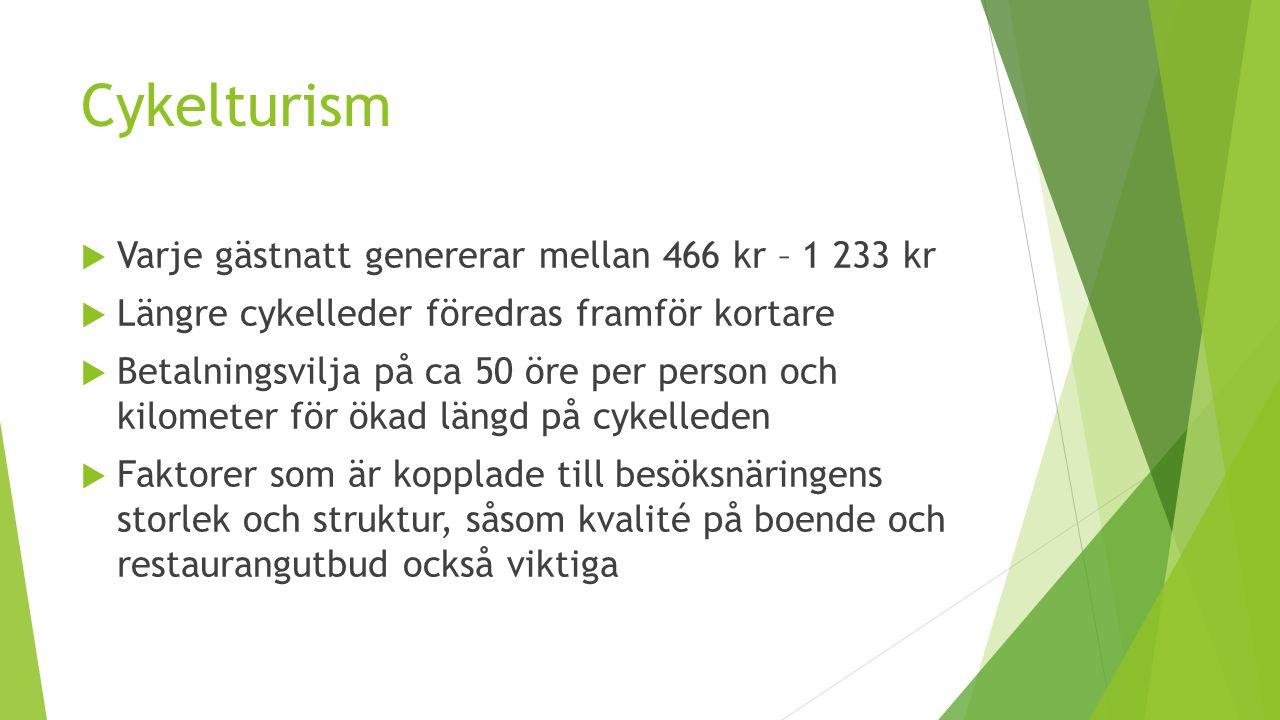 Cykelturism  Varje gästnatt genererar mellan 466 kr – 1 233 kr  Längre cykelleder föredras framför kortare  Betalningsvilja på ca 50 öre per person och kilometer för ökad längd på cykelleden  Faktorer som är kopplade till besöksnäringens storlek och struktur, såsom kvalité på boende och restaurangutbud också viktiga