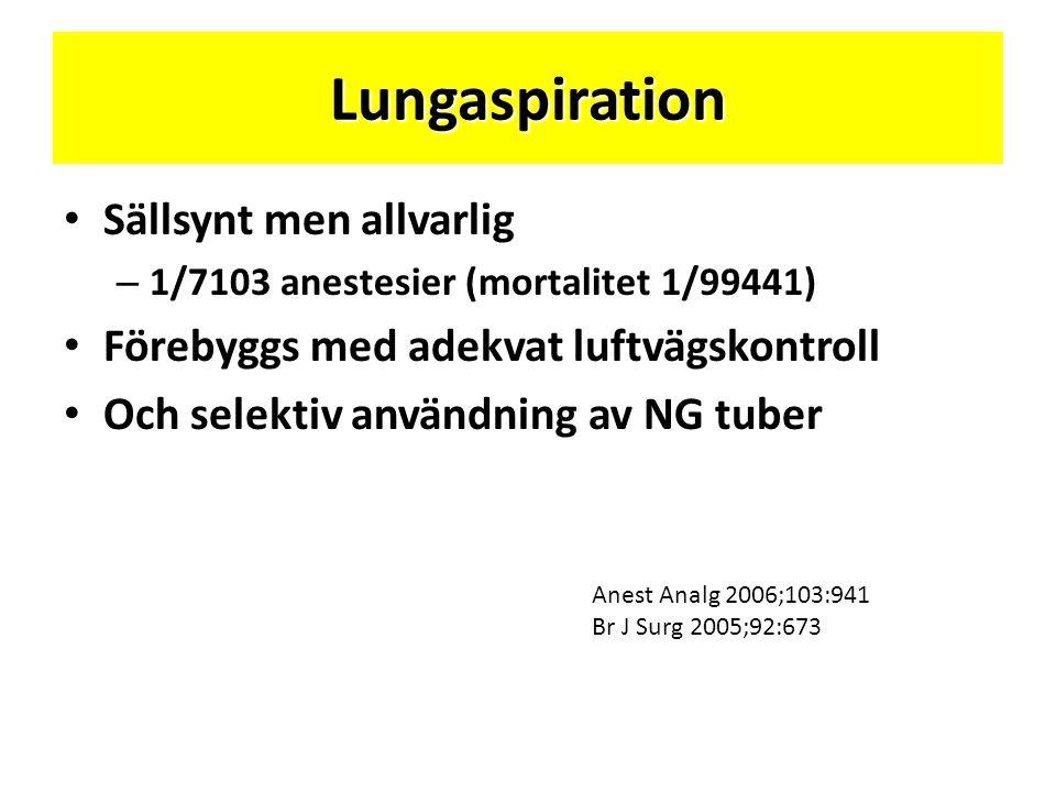 • Sällsynt men allvarlig – 1/7103 anestesier (mortalitet 1/99441) • Förebyggs med adekvat luftvägskontroll • Och selektiv användning av NG tuber Lunga