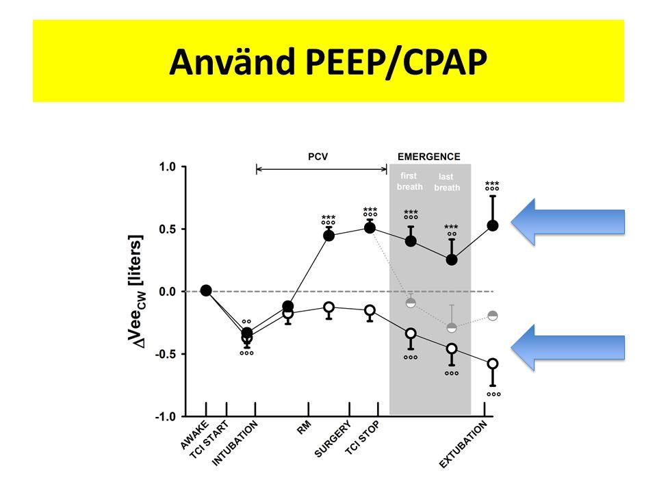 Använd PEEP/CPAP