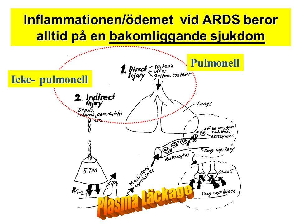 Inflammationen/ödemet vid ARDS beror alltid på en bakomliggande sjukdom Icke- pulmonell Pulmonell