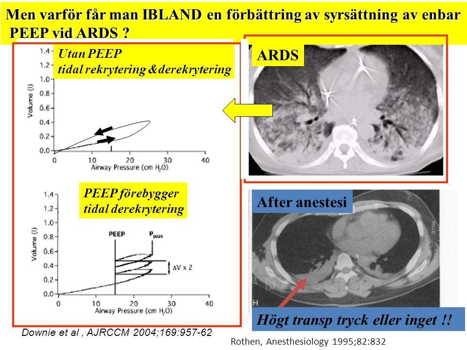 After anestesi ARDS Men varför får man IBLAND en förbättring av syrsättning av enbar PEEP vid ARDS ? PEEP vid ARDS ? Högt transp tryck eller inget !!