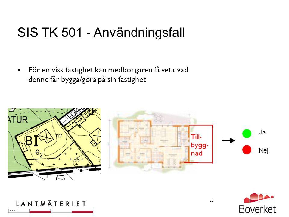 Användning av kvartersmark Bostäder.Friliggande bostadshus i en våning, ej vind, ej källare.