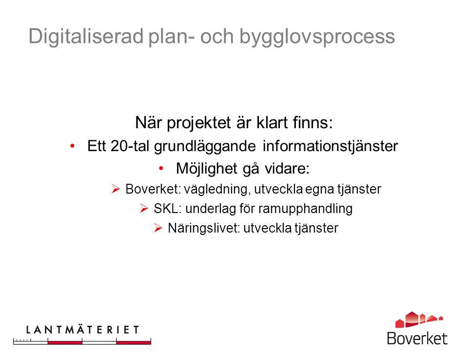 Mer information www.boverket.se/Vagledningar/PBL- kunskapsbanken/Detaljplanering/Detaljplaneprocessen/Samordnade- processer/ www.harnosand.sewww.harnosand.se sök på RIGES Ewa.Swensson@lm.se