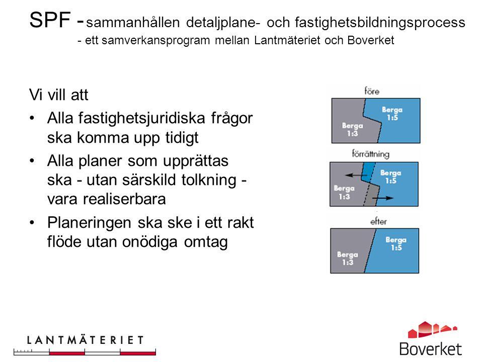 Gemensam process och vägledning finns på www.boverket.se/Vagledningar/PBL-kunskapsbanken/Detaljplanering/Detaljplaneprocessen/ SPF - sammanhållen detaljplane- och fastighetsbildningsprocess - ett samverkansprogram mellan Lantmäteriet och Boverket