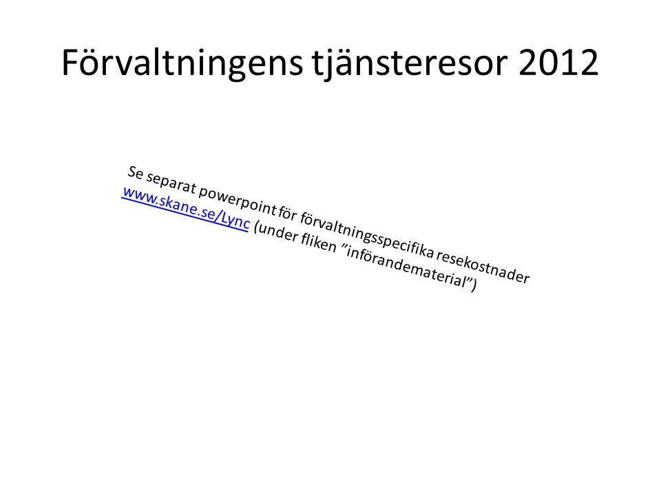 """Förvaltningens tjänsteresor 2012 Se separat powerpoint för förvaltningsspecifika resekostnader www.skane.se/Lyncwww.skane.se/Lync (under fliken """"inför"""