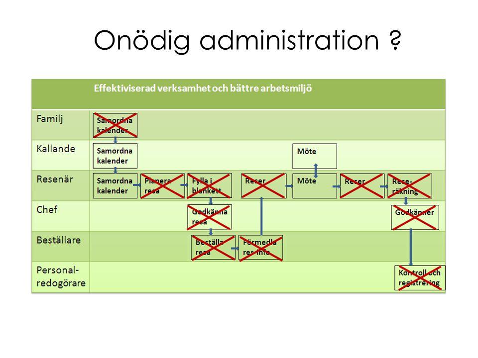 Onödig administration ?