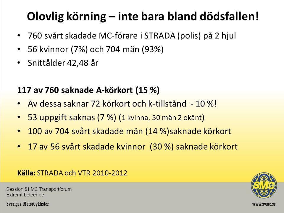 Olovlig körning – inte bara bland dödsfallen! • 760 svårt skadade MC-förare i STRADA (polis) på 2 hjul • 56 kvinnor (7%) och 704 män (93%) • Snittålde