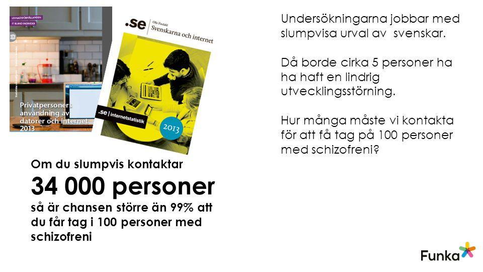 Undersökningarna jobbar med slumpvisa urval av svenskar.