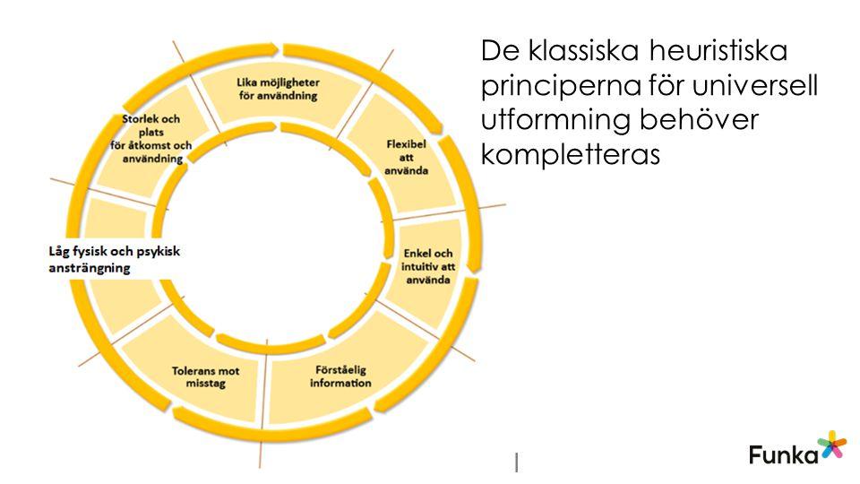 De klassiska heuristiska principerna för universell utformning behöver kompletteras