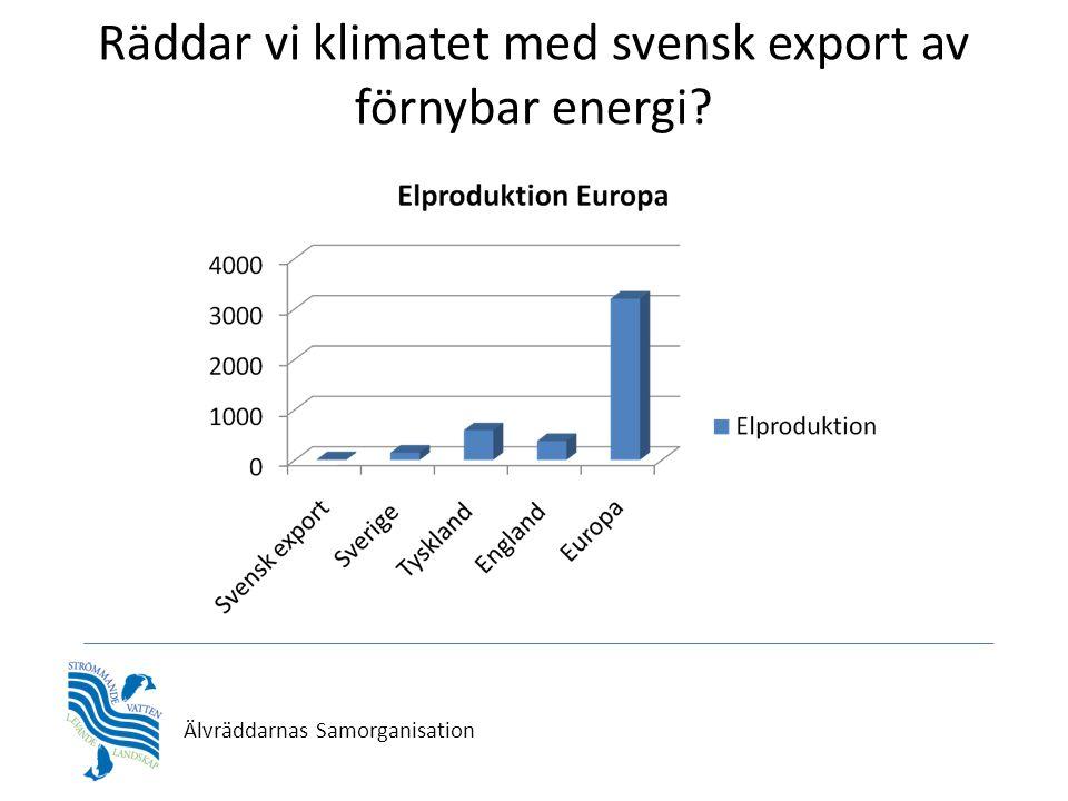 Räddar vi klimatet med svensk export av förnybar energi? Älvräddarnas Samorganisation