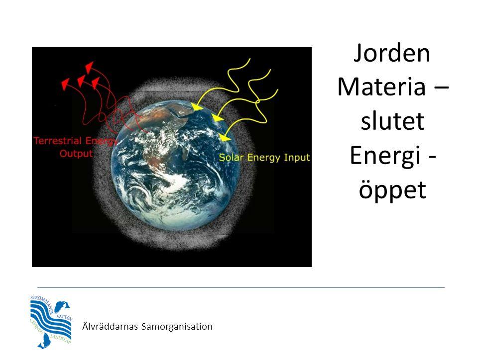 Älvräddarnas Samorganisation Jorden Materia – slutet Energi - öppet