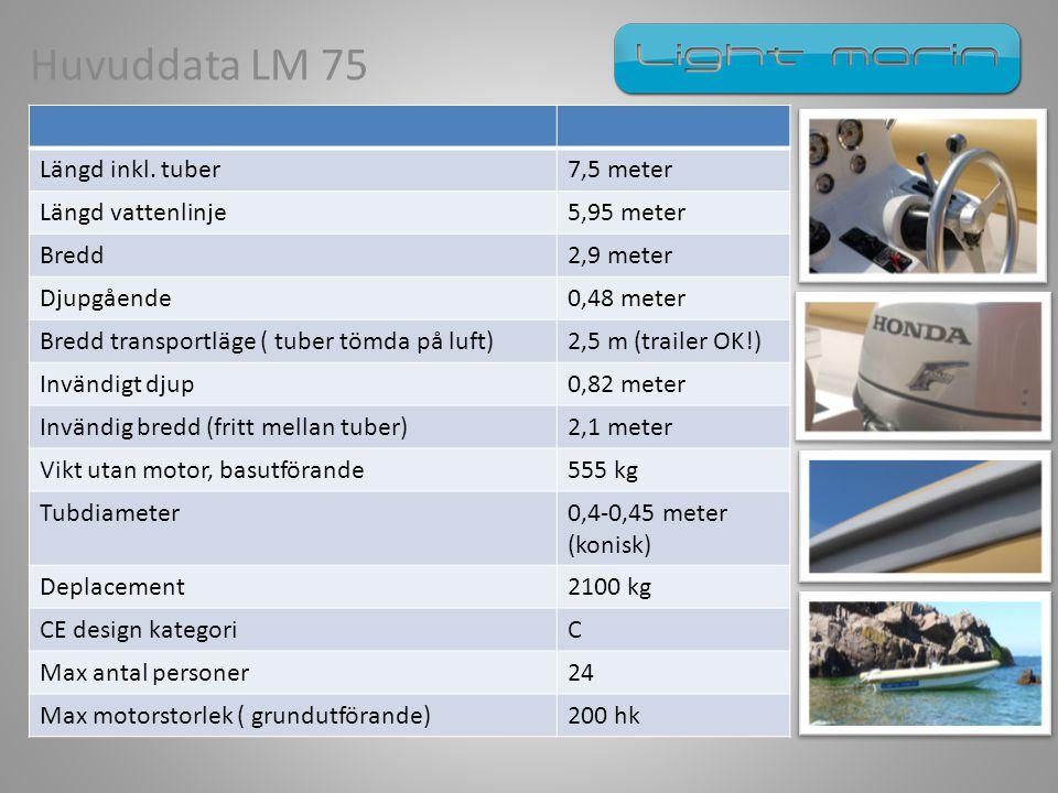 Huvuddata LM 75 Längd inkl. tuber7,5 meter Längd vattenlinje5,95 meter Bredd2,9 meter Djupgående0,48 meter Bredd transportläge ( tuber tömda på luft)2