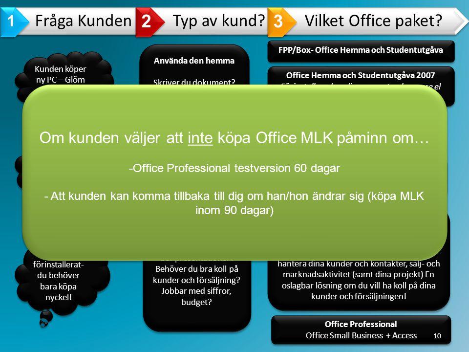 Fråga KundenTyp av kund? Vilket Office paket? Använda den hemma Skriver du dokument? arbetar hemma? Skolarbete? Budget? Recept? Planering? Inbjudninga