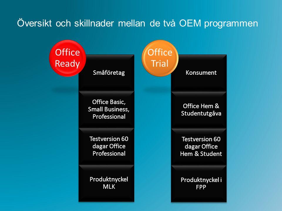 Översikt och skillnader mellan de två OEM programmen Småföretag Office Basic, Small Business, Professional Testversion 60 dagar Office Professional Pr