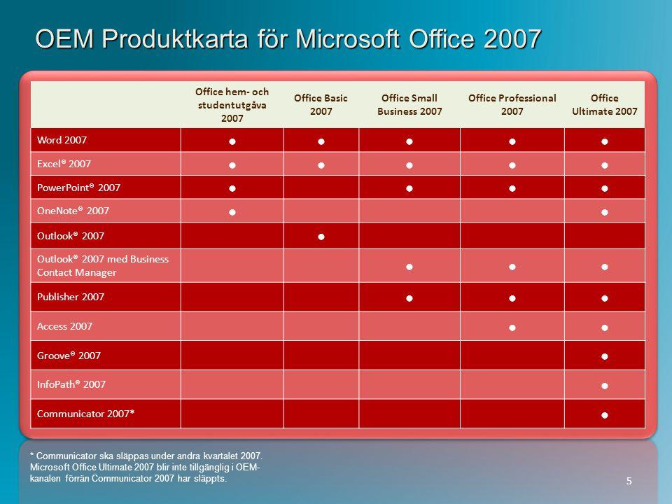 OEM säljer Office Ready-datorer till distributörer Microsoft säljer Office-licenspaket utan media till distributörer Microsoft äger support och licens Systembyggare/återförsäljare köper licens och maskinvara från distributör Systembyggare får mediedistributionspaket för förinstallation på datorer OEM förinstallerar Office Ready-diskavbildning med en unik referenskod och utan royalty-betalning Office Ready-diskavbildningen är en förinstallationsdiskavbildning som kan konverteras till: Basic 2007, Small Business 2007, Professional 2007, gratis 60-dagars Professional 2007-utvärdering Nya möjligheter  OEM/SB som installerade får provision baserat på referenskoden:  För varje aktivering av fullständig produkt, för uppgradering efter försäljning och för utvärderingskonverteringar (om ingen Office-produkt köps vid försäljningen)  Systembyggare som förinstallerar Office Ready kan nu sälja Office-licens efter datorförsäljningen (utvärderingskonverteringar) 23 Office Ready MNA installerar Office Ready-diskavbildning på datorer och säljer till distributör MNA/märkes-OEM Systembyggare köper Office-licenspaket utan media och får mediepaket från distributör Distribut ö r Systembyggare/ å terf ö rs ä ljare Mediedistributions- paket till systembyggare Datorförsäljning Säljer Office-licens utan media eller aktiverar 60-dagars gratis utvärdering Office Ready- diskavbildning är förinstallerad av systembyggare MNA/märkes-OEM- datorer Office Ready-diskavbildning är förinstallerad av MNA Märkeslös dator Efter datorförsäljning Slutanvändaren kan inom 90 dagar konvertera från utvärdering till fullständig produktversion och köpa fullständig produktlicens från systembyggare eller online Systembyggare/återförsäljare säljer antingen namngivna OEM-datorer förinstallerade med Office Ready-diskavbildning märkeslösa datorer och installerar Office Ready-diskavbildningen.
