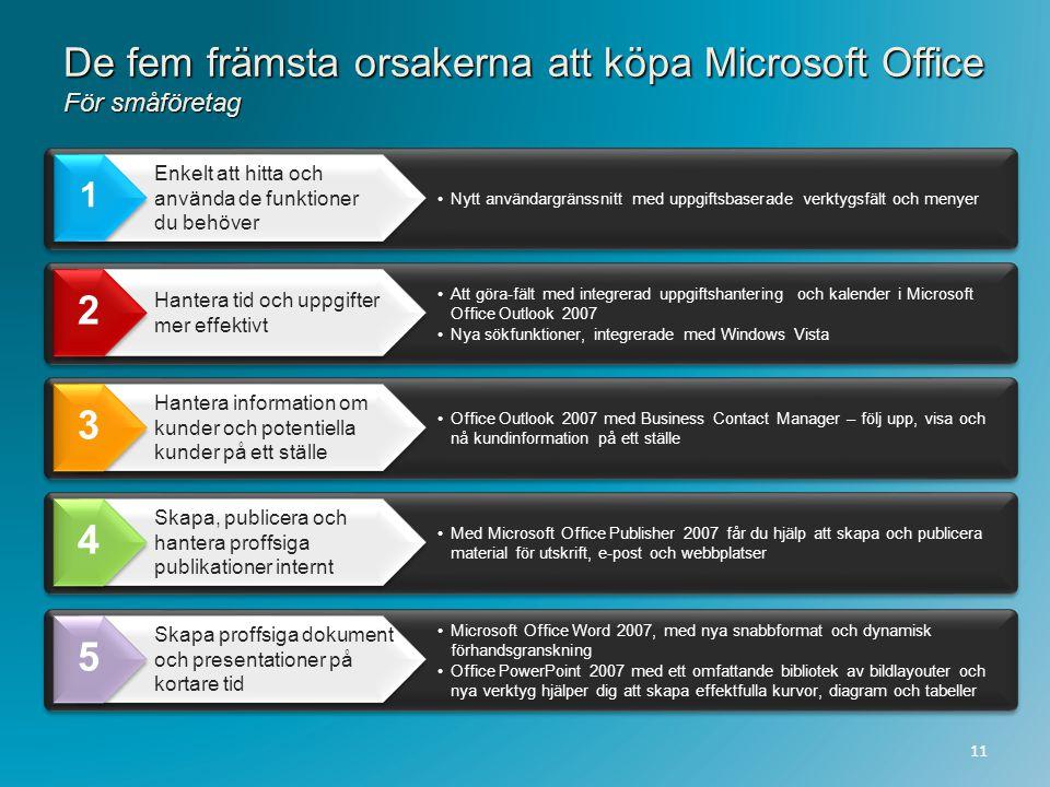 De fem främsta orsakerna att köpa Microsoft Office För småföretag 11 •Nytt användargränssnitt med uppgiftsbaserade verktygsfält och menyer Enkelt att