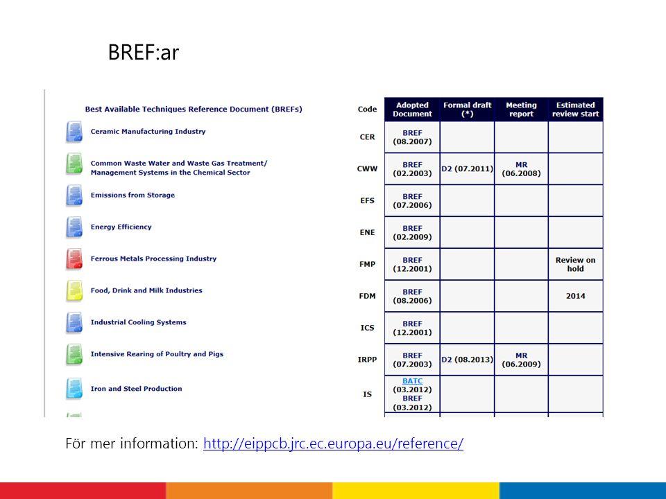 BREF:ar För mer information: http://eippcb.jrc.ec.europa.eu/reference/http://eippcb.jrc.ec.europa.eu/reference/