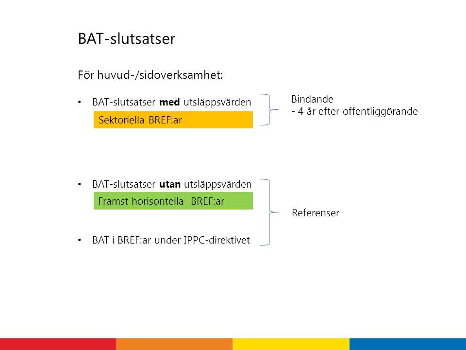 BAT-slutsatser För huvud-/sidoverksamhet: • BAT-slutsatser med utsläppsvärden • BAT-slutsatser utan utsläppsvärden • BAT i BREF:ar under IPPC-direktiv