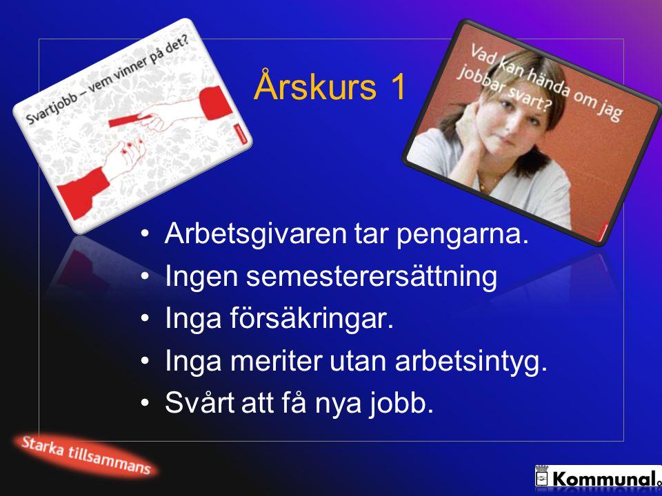Årskurs 1 •Arbetsgivaren tar pengarna. •Ingen semesterersättning •Inga försäkringar. •Inga meriter utan arbetsintyg. •Svårt att få nya jobb.