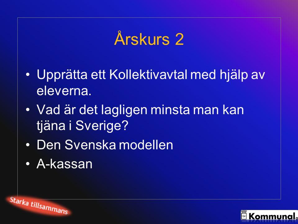 Årskurs 2 •Upprätta ett Kollektivavtal med hjälp av eleverna. •Vad är det lagligen minsta man kan tjäna i Sverige? •Den Svenska modellen •A-kassan